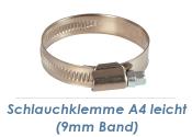 10-16mm / 9mm Band Schlauchklemmen Edelstahl A4 (1 Stk.)