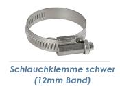 150-170mm / 12mm Band Schlauchklemmen verzinkt (1 Stk.)