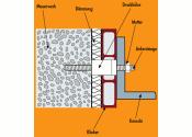 100mm Distanzmontagehülse (1 Stk.)