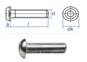 M10 x 50mm Linsenflachkopfschraube ISK ISO7380 Stahl...