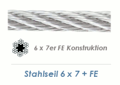 4mm 6x7+ FE Drahtseil DIN3055 Stahl verzinkt (je 1 lfm)
