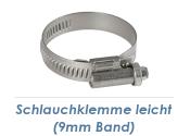 10-16mm / 9mm Band Schlauchklemmen verzinkt (1 Stk.)