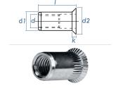 M5 x 6,9 x 13,5mm Blindnietmutter Senkkopf Stahl verzinkt (10 Stk.)