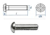 M6 x 8mm Linsenflachkopfschraube ISK ISO7380 Stahl...